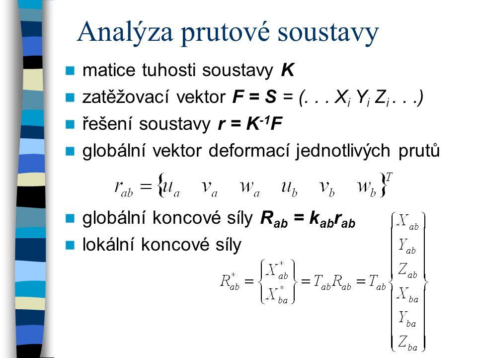 Analýza prutové soustavy matice tuhosti soustavy K zatěžovací vektor F = S = (... X i Y i Z i...) řešení soustavy r = K -1 F globální vektor deformací