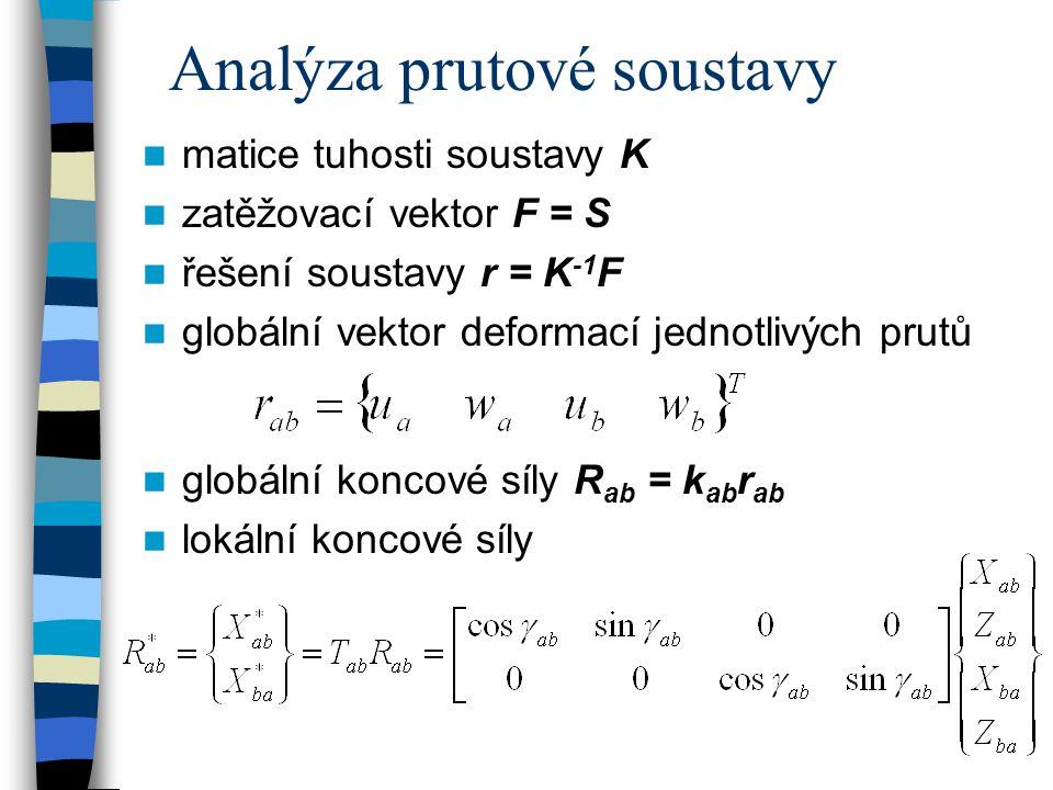 Analýza prutové soustavy matice tuhosti soustavy K zatěžovací vektor F = S řešení soustavy r = K -1 F globální vektor deformací jednotlivých prutů glo