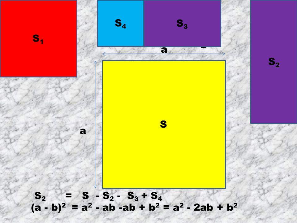 S a a b S4S4 S1S1 S3S3 S 2 = S - S 2 - S 3 + S 4 (a - b) 2 = a 2 - ab -ab + b 2 = a 2 - 2ab + b 2 S2S2