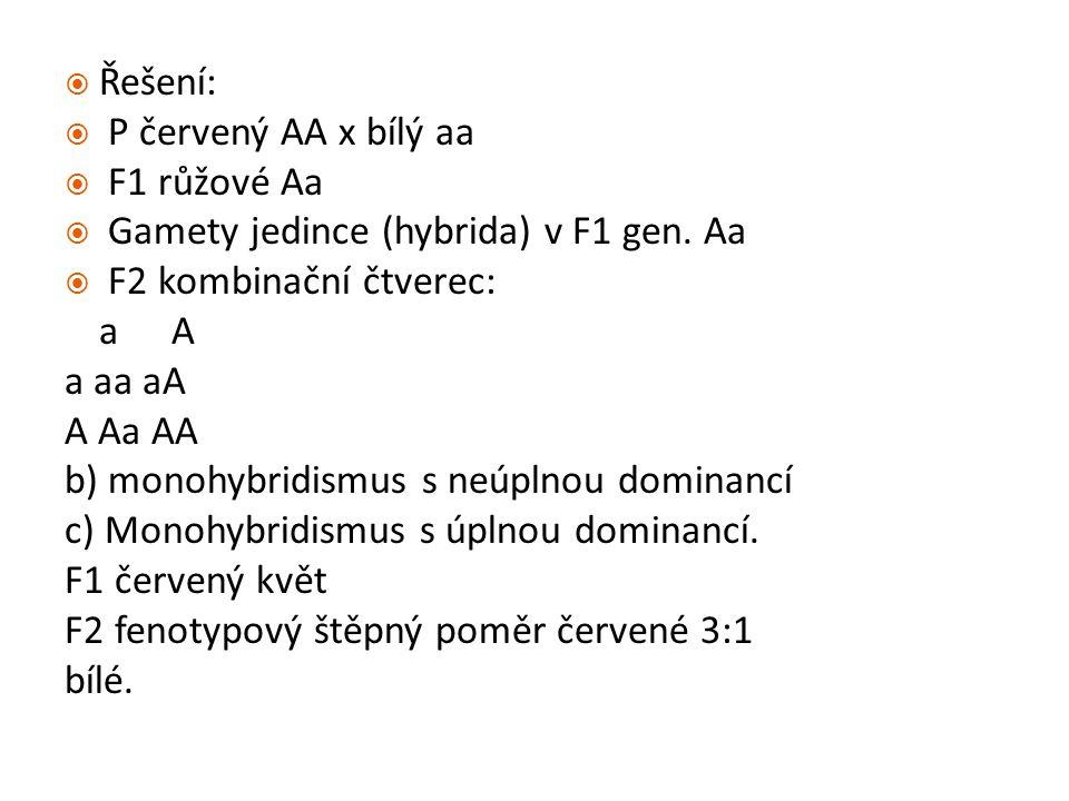  Řešení:  P červený AA x bílý aa  F1 růžové Aa  Gamety jedince (hybrida) v F1 gen. Aa  F2 kombinační čtverec: aA a aa aA A Aa AA b) monohybridism