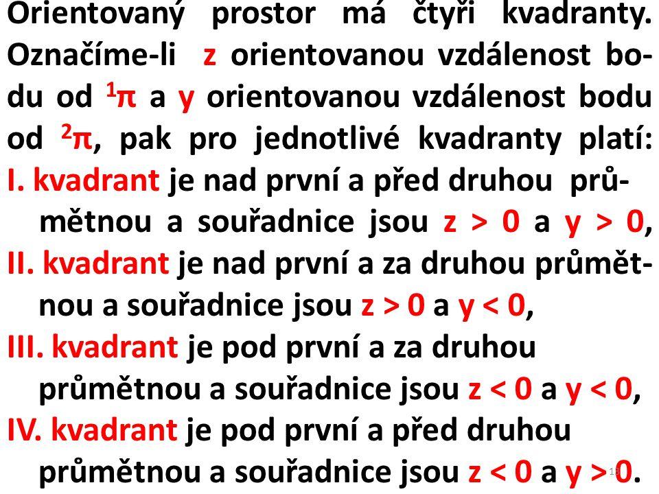 Orientovaný prostor má čtyři kvadranty. Označíme-li z orientovanou vzdálenost bo- du od 1 π a y orientovanou vzdálenost bodu od 2 π, pak pro jednotliv