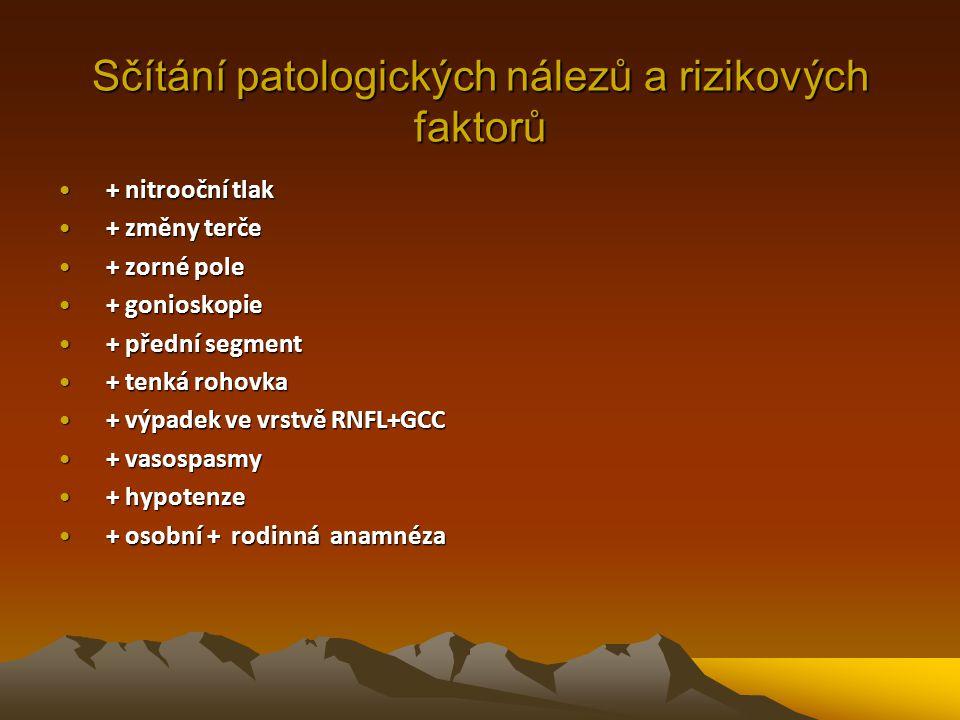 Sčítání patologických nálezů a rizikových faktorů + nitrooční tlak+ nitrooční tlak + změny terče+ změny terče + zorné pole+ zorné pole + gonioskopie+