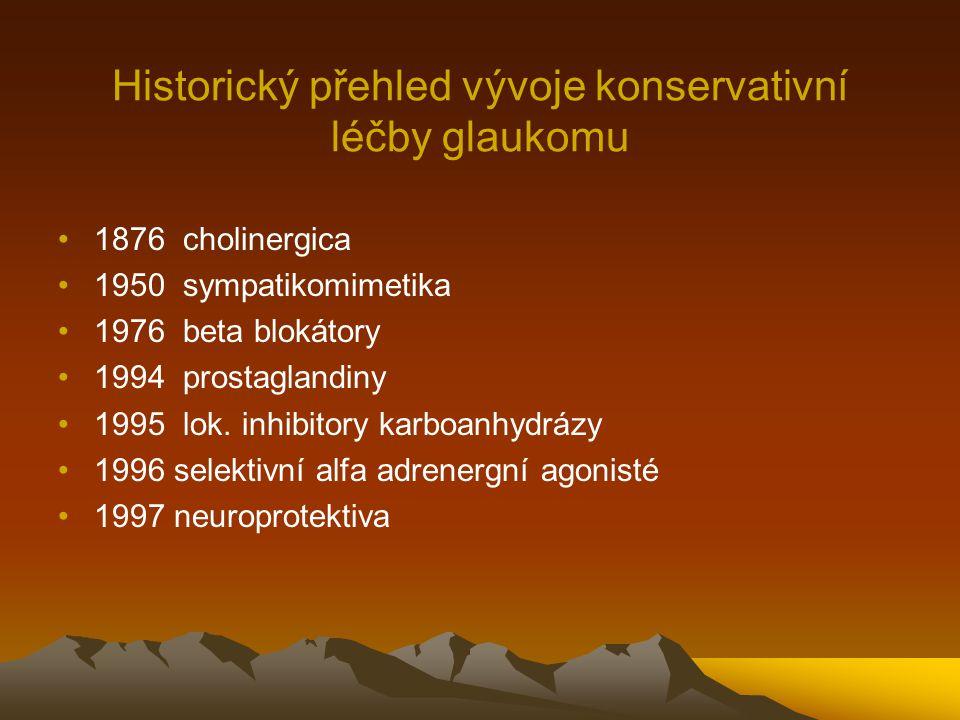 Historický přehled vývoje konservativní léčby glaukomu 1876 cholinergica 1950 sympatikomimetika 1976 beta blokátory 1994 prostaglandiny 1995 lok. inhi