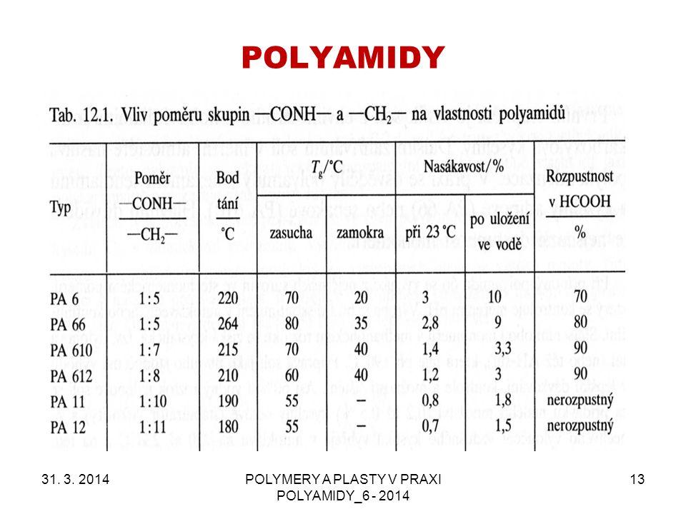 POLYAMIDY 31. 3. 2014POLYMERY A PLASTY V PRAXI POLYAMIDY_6 - 2014 13
