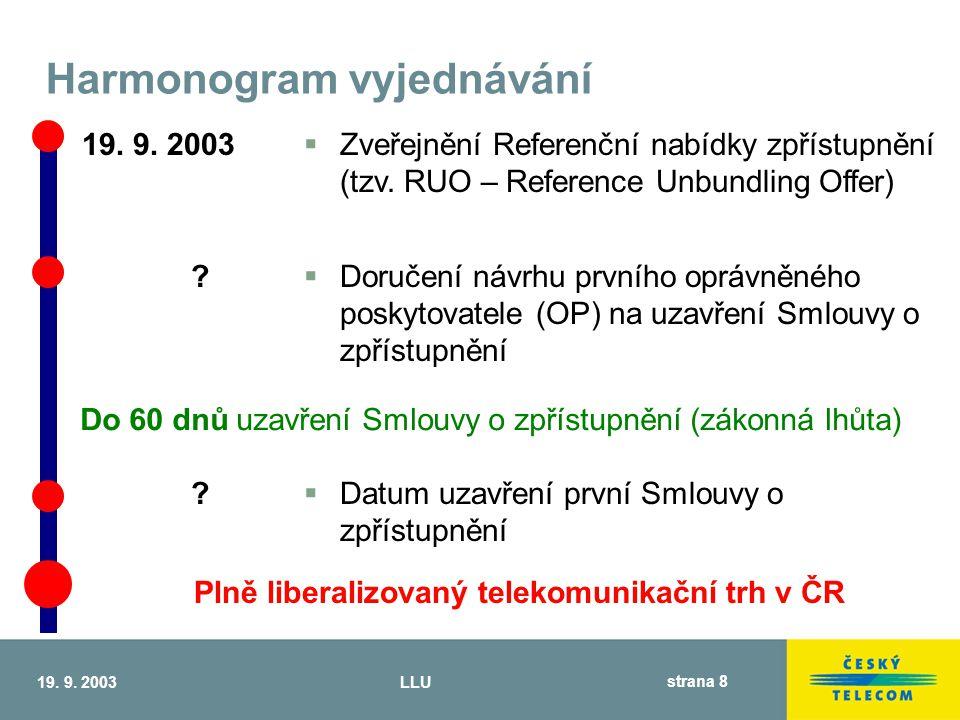 19. 9. 2003LLU strana 8 Harmonogram vyjednávání  Zveřejnění Referenční nabídky zpřístupnění (tzv.
