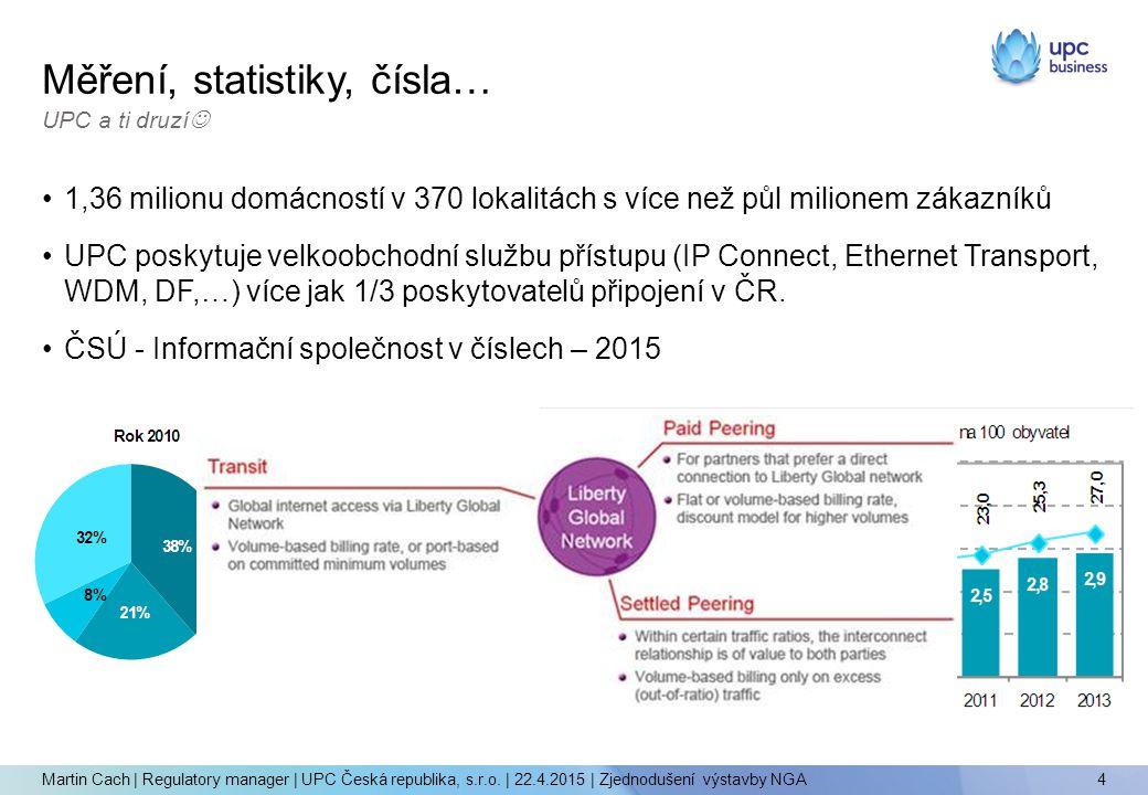 1,36 milionu domácností v 370 lokalitách s více než půl milionem zákazníků UPC poskytuje velkoobchodní službu přístupu (IP Connect, Ethernet Transport, WDM, DF,…) více jak 1/3 poskytovatelů připojení v ČR.