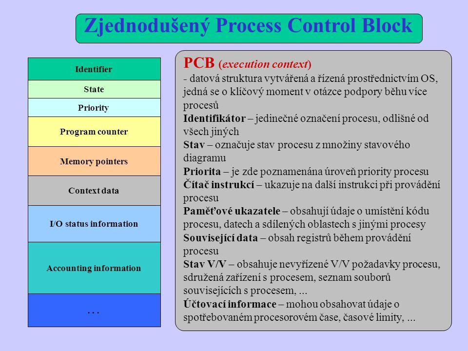 Zjednodušený Process Control Block PCB (execution context) - datová struktura vytvářená a řízená prostřednictvím OS, jedná se o klíčový moment v otázce podpory běhu více procesů Identifikátor – jedinečné označení procesu, odlišné od všech jiných Stav – označuje stav procesu z množiny stavového diagramu Priorita – je zde poznamenána úroveň priority procesu Čítač instrukcí – ukazuje na další instrukci při provádění procesu Paměťové ukazatele – obsahují údaje o umístění kódu procesu, datech a sdílených oblastech s jinými procesy Související data – obsah registrů během provádění procesu Stav V/V – obsahuje nevyřízené V/V požadavky procesu, sdružená zařízení s procesem, seznam souborů souvisejících s procesem,...
