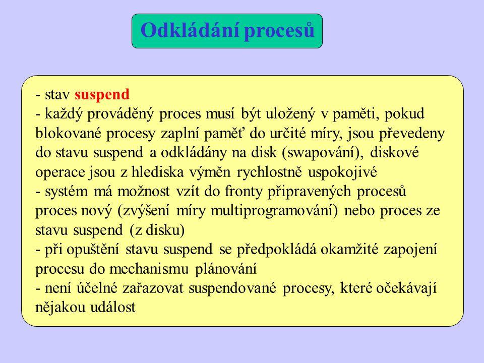 Odkládání procesů - stav suspend - každý prováděný proces musí být uložený v paměti, pokud blokované procesy zaplní paměť do určité míry, jsou převedeny do stavu suspend a odkládány na disk (swapování), diskové operace jsou z hlediska výměn rychlostně uspokojivé - systém má možnost vzít do fronty připravených procesů proces nový (zvýšení míry multiprogramování) nebo proces ze stavu suspend (z disku) - při opuštění stavu suspend se předpokládá okamžité zapojení procesu do mechanismu plánování - není účelné zařazovat suspendované procesy, které očekávají nějakou událost
