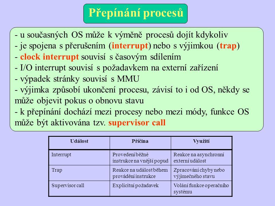 - u současných OS může k výměně procesů dojít kdykoliv - je spojena s přerušením (interrupt) nebo s výjimkou (trap) - clock interrupt souvisí s časovým sdílením - I/O interrupt souvisí s požadavkem na externí zařízení - výpadek stránky souvisí s MMU - výjimka způsobí ukončení procesu, závisí to i od OS, někdy se může objevit pokus o obnovu stavu - k přepínání dochází mezi procesy nebo mezi módy, funkce OS může být aktivována tzv.