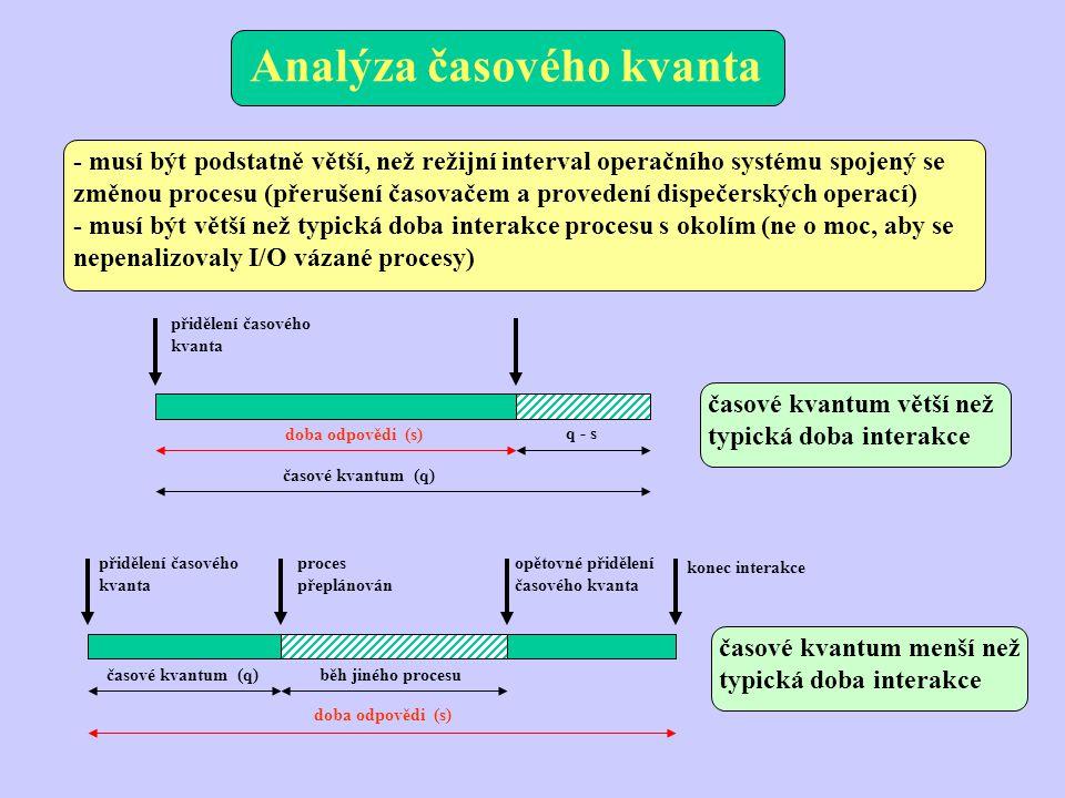 Analýza časového kvanta - musí být podstatně větší, než režijní interval operačního systému spojený se změnou procesu (přerušení časovačem a provedení dispečerských operací) - musí být větší než typická doba interakce procesu s okolím (ne o moc, aby se nepenalizovaly I/O vázané procesy) přidělení časového kvanta doba odpovědi (s) časové kvantum (q) q - s konec interakce přidělení časového kvanta proces přeplánován časové kvantum (q) doba odpovědi (s) opětovné přidělení časového kvanta běh jiného procesu časové kvantum větší než typická doba interakce časové kvantum menší než typická doba interakce