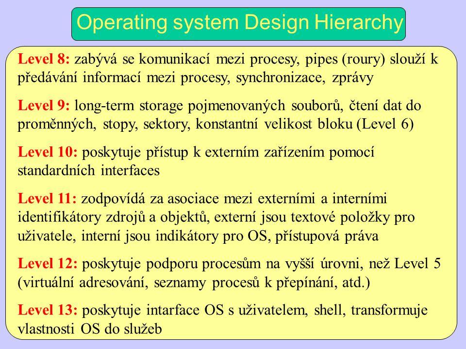 Operating system Design Hierarchy Level 8: zabývá se komunikací mezi procesy, pipes (roury) slouží k předávání informací mezi procesy, synchronizace, zprávy Level 9: long-term storage pojmenovaných souborů, čtení dat do proměnných, stopy, sektory, konstantní velikost bloku (Level 6) Level 10: poskytuje přístup k externím zařízením pomocí standardních interfaces Level 11: zodpovídá za asociace mezi externími a interními identifikátory zdrojů a objektů, externí jsou textové položky pro uživatele, interní jsou indikátory pro OS, přístupová práva Level 12: poskytuje podporu procesům na vyšší úrovni, než Level 5 (virtuální adresování, seznamy procesů k přepínání, atd.) Level 13: poskytuje intarface OS s uživatelem, shell, transformuje vlastnosti OS do služeb