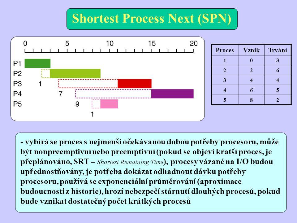 Shortest Process Next (SPN) ProcesVznikTrvání 103 226 344 465 582 - vybírá se proces s nejmenší očekávanou dobou potřeby procesoru, může být nonpreemptivní nebo preemptivní (pokud se objeví kratší proces, je přeplánováno, SRT – Shortest Remaining Time ), procesy vázané na I/O budou upřednostňovány, je potřeba dokázat odhadnout dávku potřeby procesoru, používá se exponenciální průměrování (aproximace budoucnosti z historie), hrozí nebezpečí stárnutí dlouhých procesů, pokud bude vznikat dostatečný počet krátkých procesů