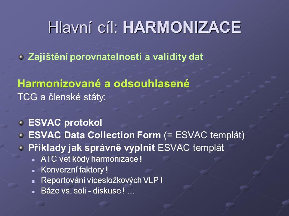 Hlavní cíl: HARMONIZACE Zajištění porovnatelnosti a validity dat Harmonizované a odsouhlasené TCG a členské státy: ESVAC protokol ESVAC Data Collection Form (= ESVAC templát) Příklady jak správně vyplnit ESVAC templát ATC vet kódy harmonizace .