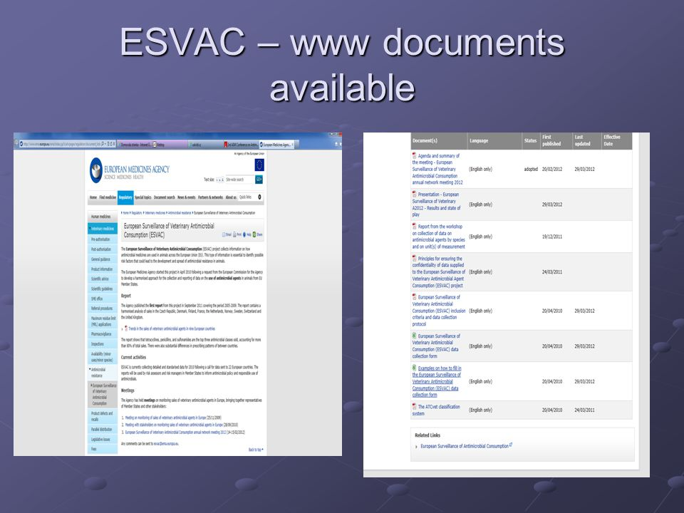 ESVAC – www documents available