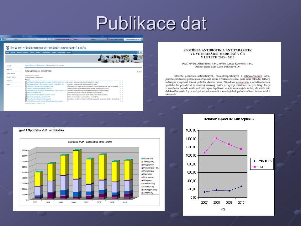 Publikace dat