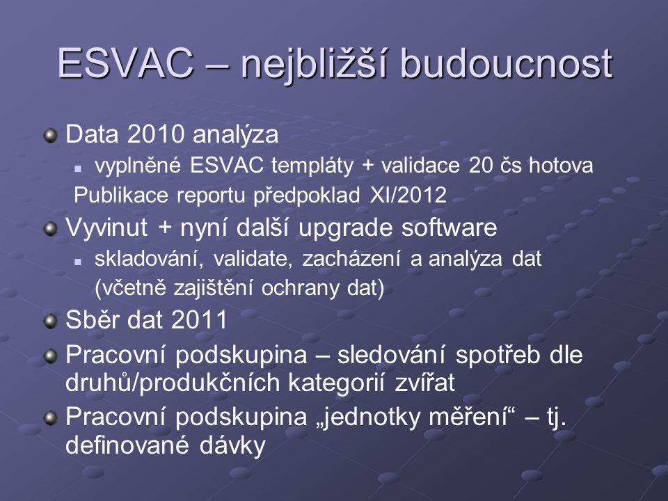 """ESVAC – nejbližší budoucnost Data 2010 analýza vyplněné ESVAC templáty + validace 20 čs hotova Publikace reportu předpoklad XI/2012 Vyvinut + nyní další upgrade software skladování, validate, zacházení a analýza dat (včetně zajištění ochrany dat) Sběr dat 2011 Pracovní podskupina – sledování spotřeb dle druhů/produkčních kategorií zvířat Pracovní podskupina """"jednotky měření – tj."""