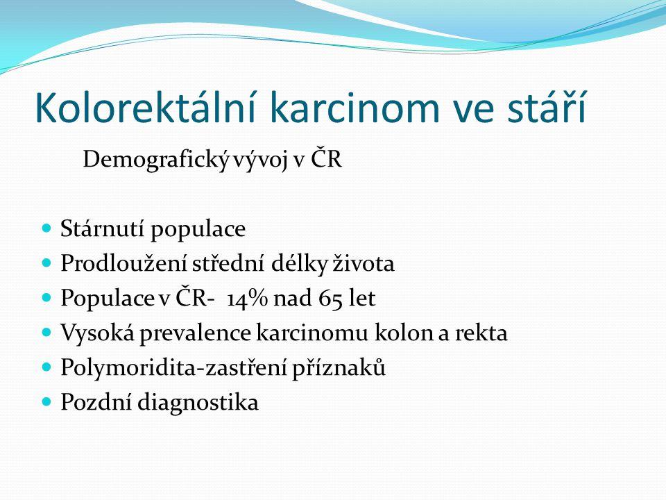 Kolorektální karcinom ve stáří Demografický vývoj v ČR Stárnutí populace Prodloužení střední délky života Populace v ČR- 14% nad 65 let Vysoká prevale
