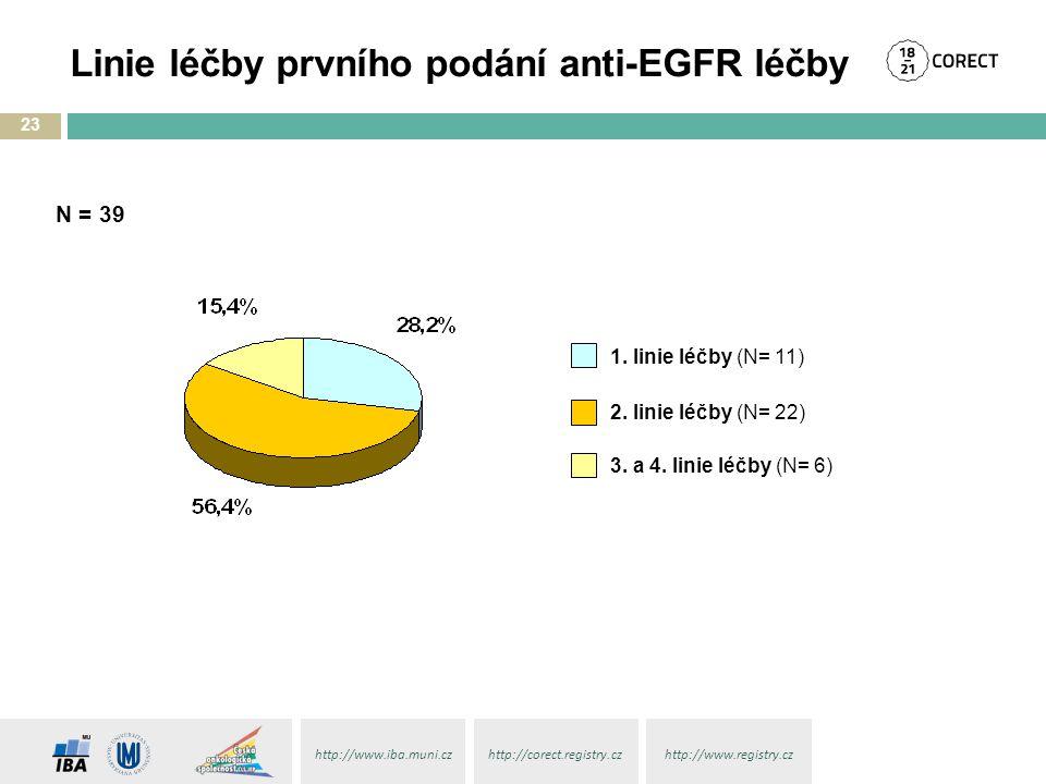 http://www.iba.muni.czhttp://corect.registry.czhttp://www.registry.cz 23 1.