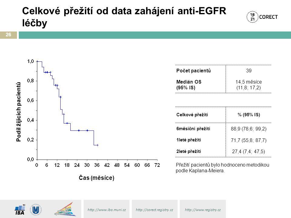 http://www.iba.muni.czhttp://corect.registry.czhttp://www.registry.cz Celkové přežití od data zahájení anti-EGFR léčby 26 Přežití pacientů bylo hodnoceno metodikou podle Kaplana-Meiera.