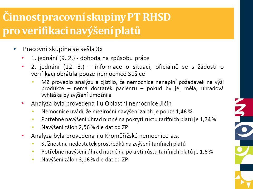 Činnost pracovní skupiny PT RHSD pro verifikaci navýšení platů Pracovní skupina se sešla 3x 1.