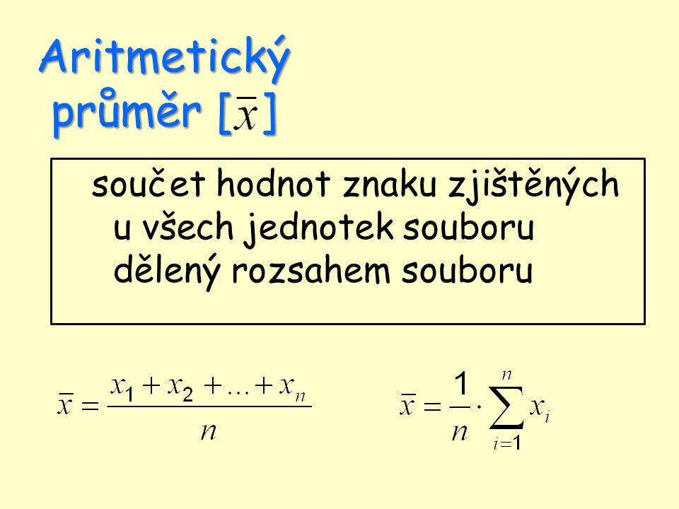 Aritmetický průměr [ ] součet hodnot znaku zjištěných u všech jednotek souboru dělený rozsahem souboru