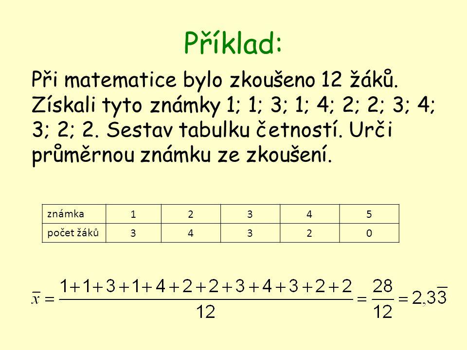 Příklad: Při matematice bylo zkoušeno 12 žáků. Získali tyto známky 1; 1; 3; 1; 4; 2; 2; 3; 4; 3; 2; 2. Sestav tabulku četností. Urči průměrnou známku