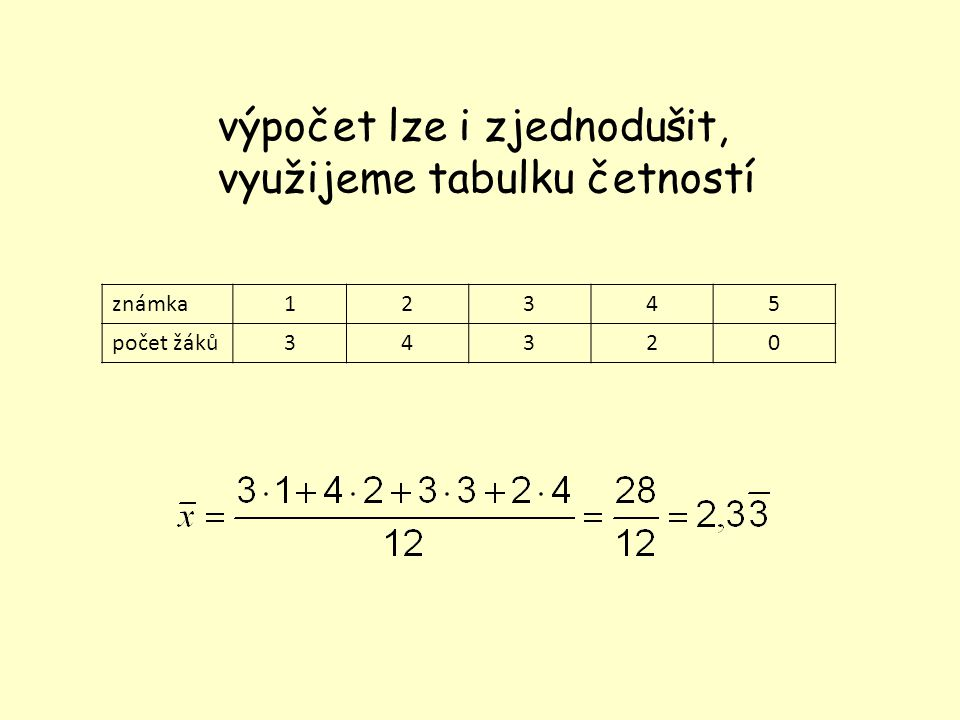 známka 12345 počet žáků 34320 výpočet lze i zjednodušit, využijeme tabulku četností