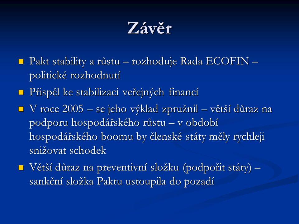 Závěr Pakt stability a růstu – rozhoduje Rada ECOFIN – politické rozhodnutí Pakt stability a růstu – rozhoduje Rada ECOFIN – politické rozhodnutí Přis
