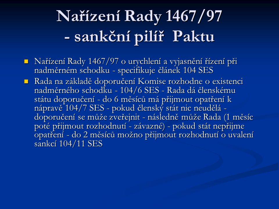 Nařízení Rady 1467/97 - sankční pilíř Paktu Nařízení Rady 1467/97 o urychlení a vyjasnění řízení při nadměrném schodku - specifikuje článek 104 SES Na