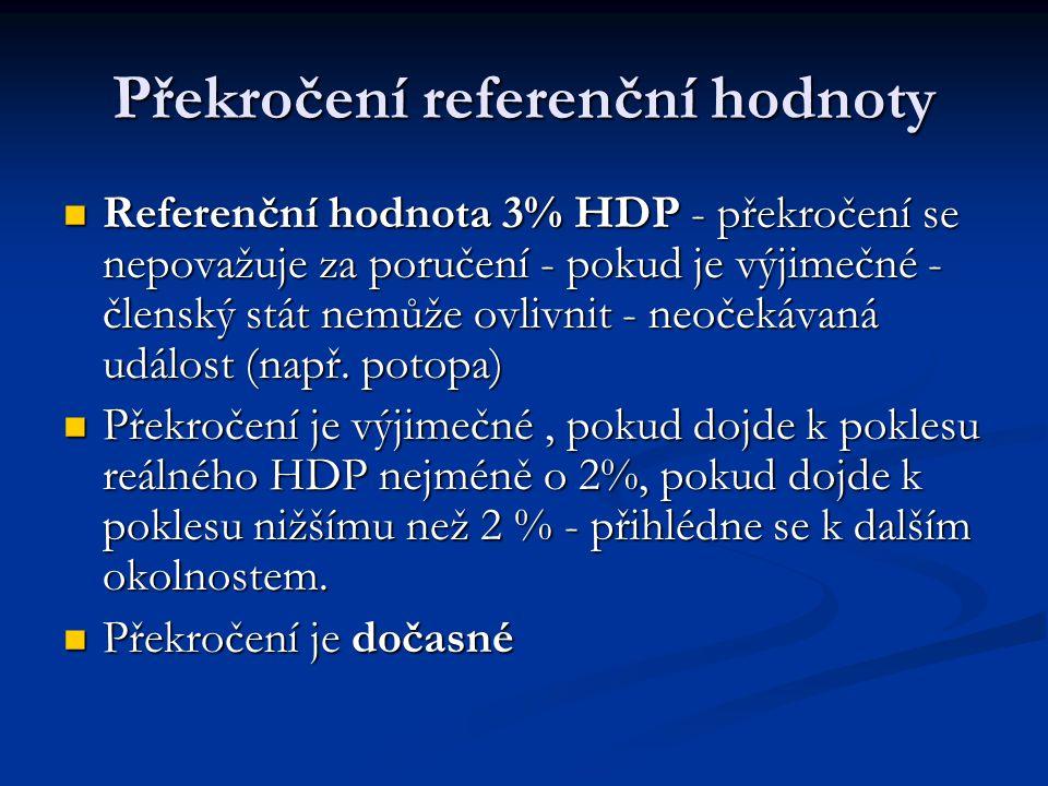 Nařízení Rady 1467/97 Sankce: rozhoduje Rada ECOFIN Sankce: rozhoduje Rada ECOFIN čl.