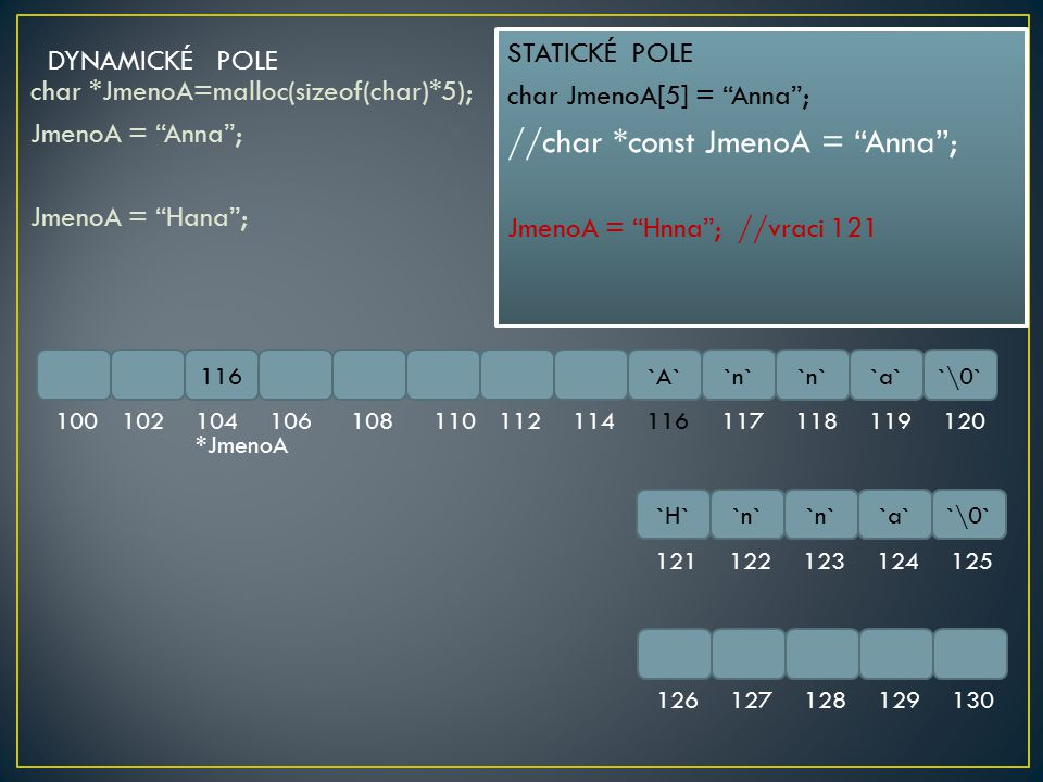 "char *JmenoA=malloc(sizeof(char)*5); JmenoA = ""Anna""; JmenoA = ""Hana""; 116`A``n` `a``\0` 100102104106108110112114116117118119120 121122123124125 12612"