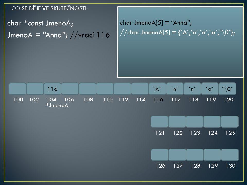 """char *const JmenoA; JmenoA = """"Anna""""; //vrací 116 116`A``n` `a``\0` 100102104106108110112114116117118119120 121122123124125 126127128129130 char JmenoA"""