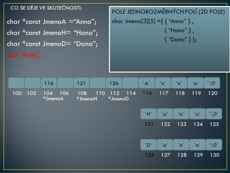 """char *const JmenoA =""""Anna""""; char *const JmenoH= """"Hana""""; char *const JmenoD= """"Dana""""; char Pole[]; 116121126`A``n` `a``\0` 10010210410610811011211411611"""