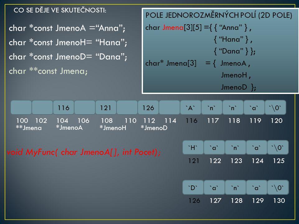 """char *const JmenoA =""""Anna""""; char *const JmenoH= """"Hana""""; char *const JmenoD= """"Dana""""; char **const Jmena; 116121126`A``n` `a``\0` 1001021041061081101121"""