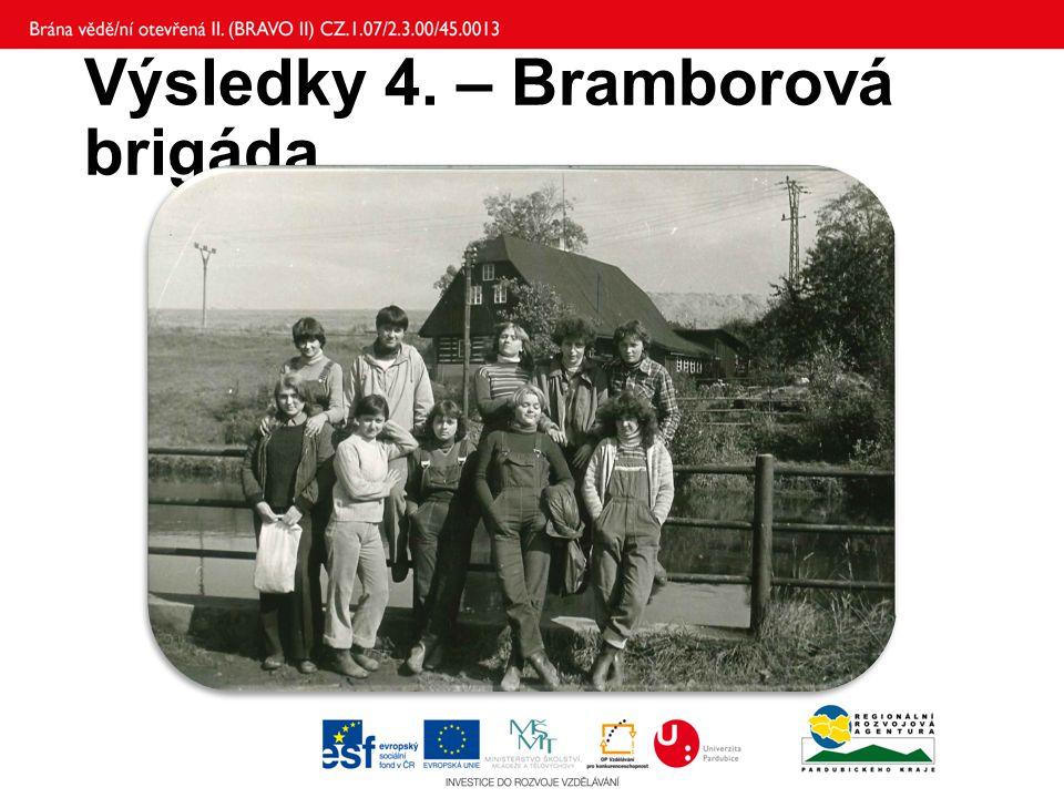 Výsledky 4. – Bramborová brigáda