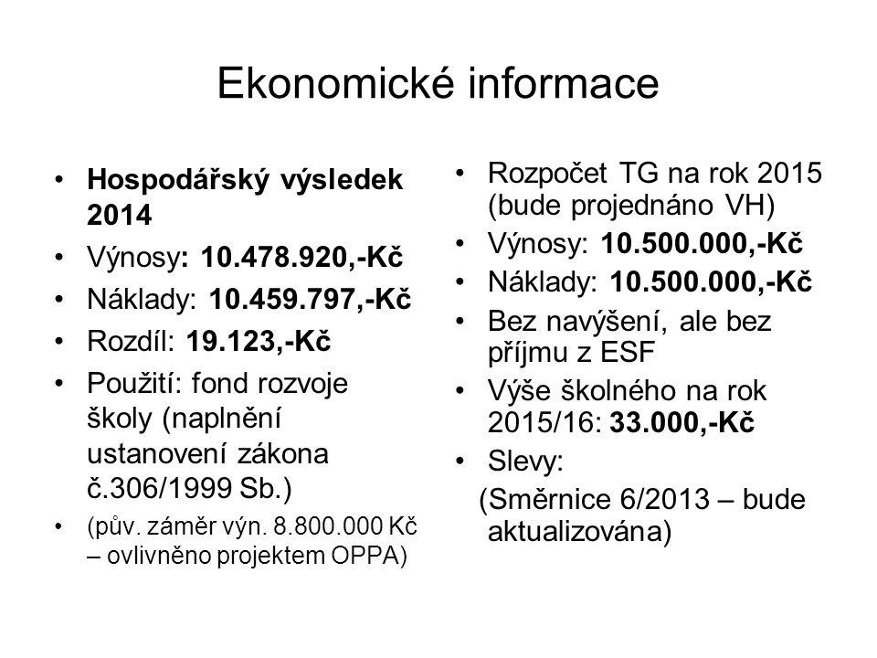 Ekonomické informace Hospodářský výsledek 2014 Výnosy: 10.478.920,-Kč Náklady: 10.459.797,-Kč Rozdíl: 19.123,-Kč Použití: fond rozvoje školy (naplnění
