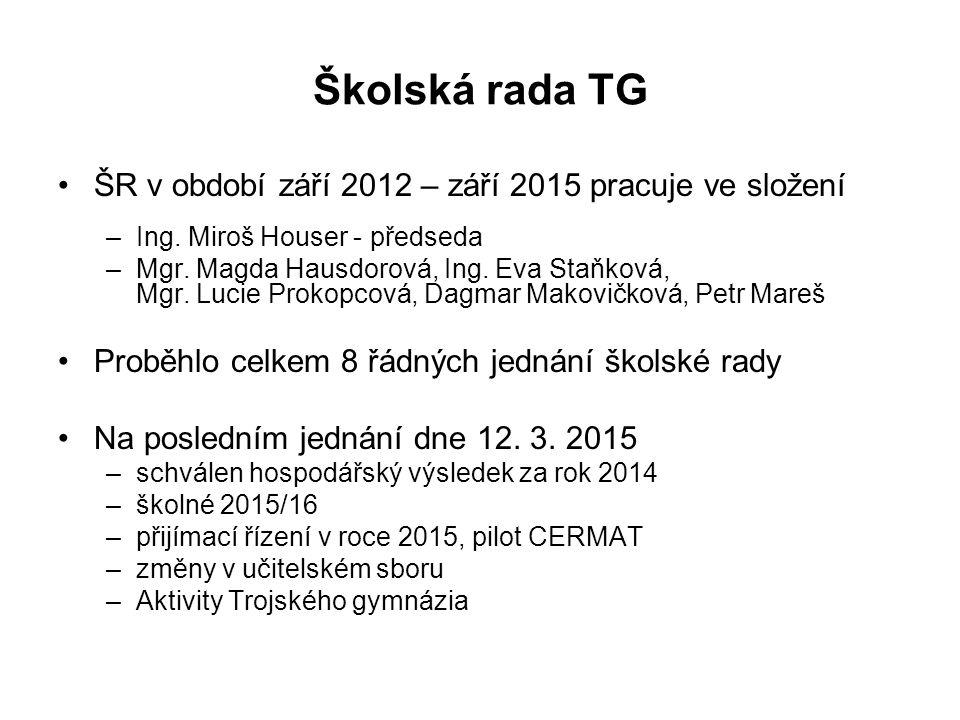 Školská rada TG ŠR v období září 2012 – září 2015 pracuje ve složení –Ing. Miroš Houser - předseda –Mgr. Magda Hausdorová, Ing. Eva Staňková, Mgr. Luc