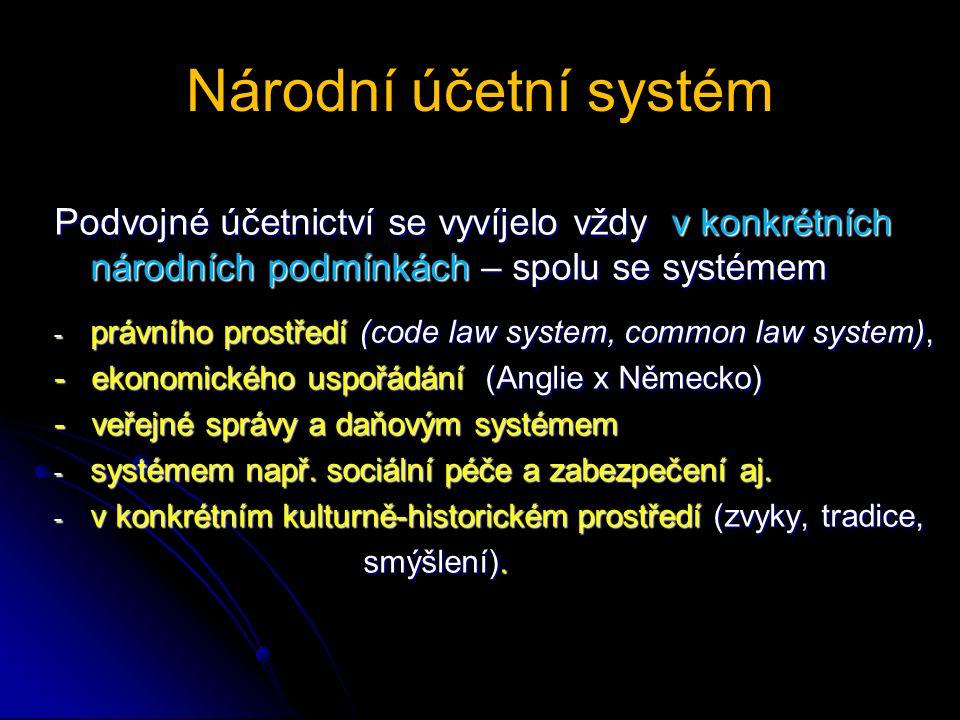 Národní účetní systém Podvojné účetnictví se vyvíjelo vždy v konkrétních národních podmínkách – spolu se systémem - právního prostředí (code law system, common law system), - ekonomického uspořádání (Anglie x Německo) - veřejné správy a daňovým systémem - systémem např.