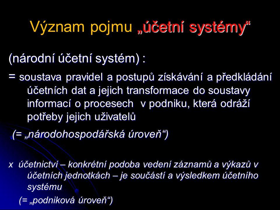 """""""účetní systémy Význam pojmu """"účetní systémy (národní účetní systém) : = soustava pravidel a postupů získávání a předkládání účetních dat a jejich transformace do soustavy informací o procesech v podniku, která odráží potřeby jejich uživatelů (= """"národohospodářská úroveň ) (= """"národohospodářská úroveň ) x účetnictví – konkrétní podoba vedení záznamů a výkazů v účetních jednotkách – je součástí a výsledkem účetního systému (= """"podniková úroveň ) (= """"podniková úroveň )"""