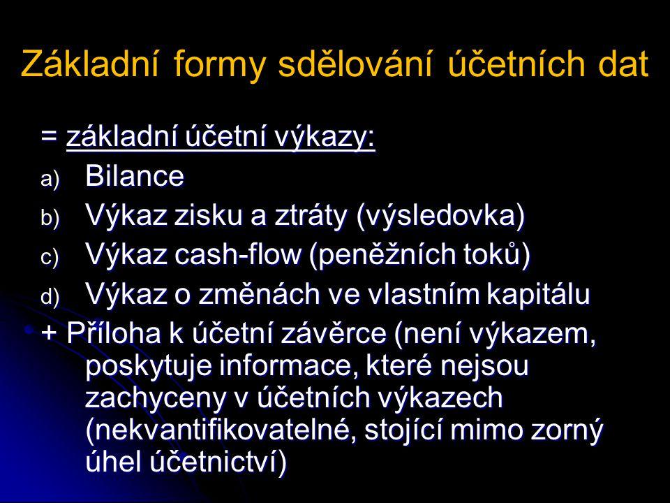 Základní formy sdělování účetních dat = základní účetní výkazy: a) Bilance b) Výkaz zisku a ztráty (výsledovka) c) Výkaz cash-flow (peněžních toků) d) Výkaz o změnách ve vlastním kapitálu + Příloha k účetní závěrce (není výkazem, poskytuje informace, které nejsou zachyceny v účetních výkazech (nekvantifikovatelné, stojící mimo zorný úhel účetnictví)