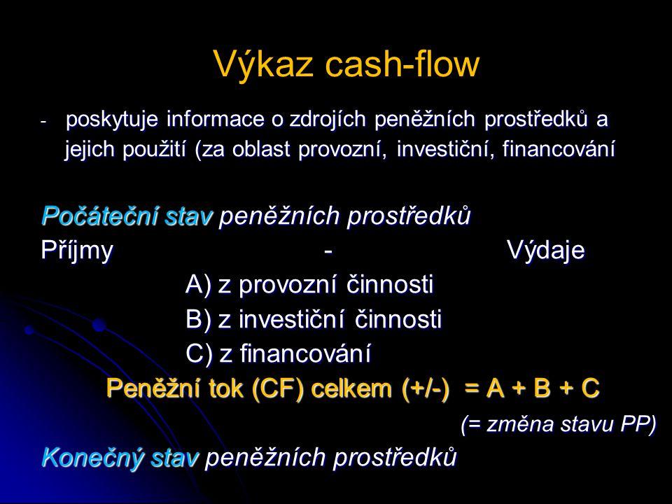 Výkaz cash-flow - poskytuje informace o zdrojích peněžních prostředků a jejich použití (za oblast provozní, investiční, financování jejich použití (za oblast provozní, investiční, financování Počáteční stav peněžních prostředků Příjmy - Výdaje A) z provozní činnosti A) z provozní činnosti B) z investiční činnosti B) z investiční činnosti C) z financování C) z financování Peněžní tok (CF) celkem (+/-) = A + B + C Peněžní tok (CF) celkem (+/-) = A + B + C (= změna stavu PP) (= změna stavu PP) Konečný stav peněžních prostředků