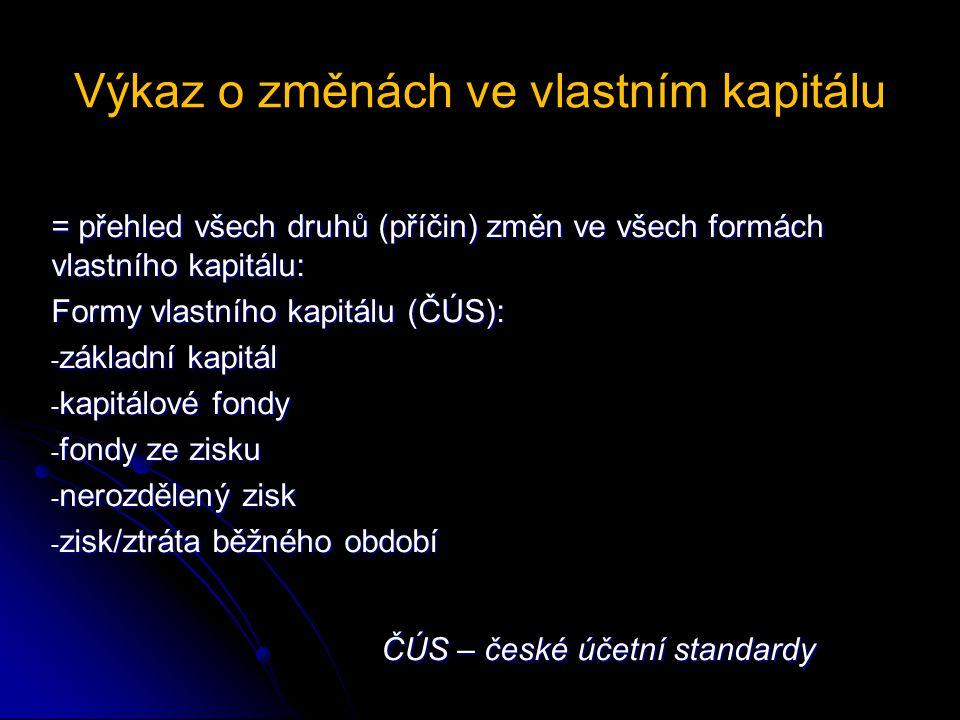 Výkaz o změnách ve vlastním kapitálu = přehled všech druhů (příčin) změn ve všech formách vlastního kapitálu: Formy vlastního kapitálu (ČÚS): - základní kapitál - kapitálové fondy - fondy ze zisku - nerozdělený zisk - zisk/ztráta běžného období ČÚS – české účetní standardy ČÚS – české účetní standardy