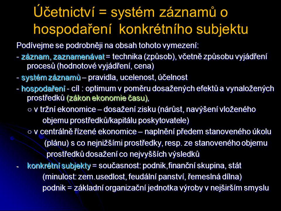 Účetnictví v průběhu vývoje - společnosti a společenské výroby Záznamy hospodářské činnosti byly vždy v úzké vazbě a determinovány - úrovní vývoje společnosti (ekonomickou vyspělostí, společenským uspořádáním), - typem subjektu, za něž bylo vedeno (rodina, usedlost, panství, manufaktura, podnik, kapitálová společnost - odraz ekonomické úrovně i spol.