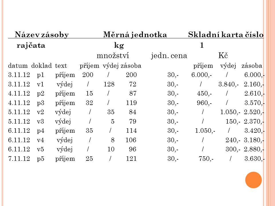 Název zásoby Měrná jednotka Skladní karta číslo rajčata kg 1 množství jedn.