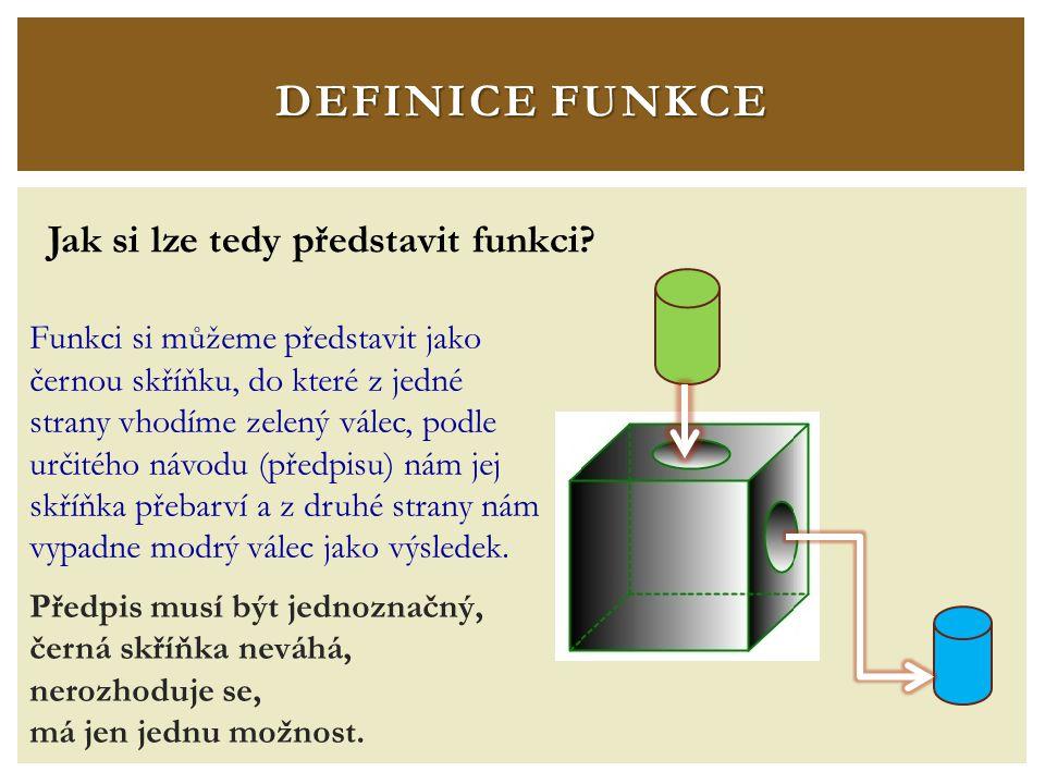 DEFINICE FUNKCE Funkci si můžeme představit jako černou skříňku, do které z jedné strany vhodíme zelený válec, podle určitého návodu (předpisu) nám jej skříňka přebarví a z druhé strany nám vypadne modrý válec jako výsledek.