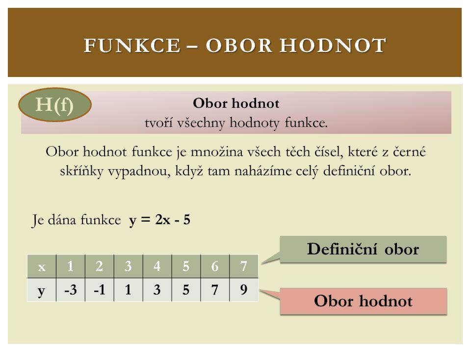 FUNKCE – OBOR HODNOT Obor hodnot tvoří všechny hodnoty funkce.