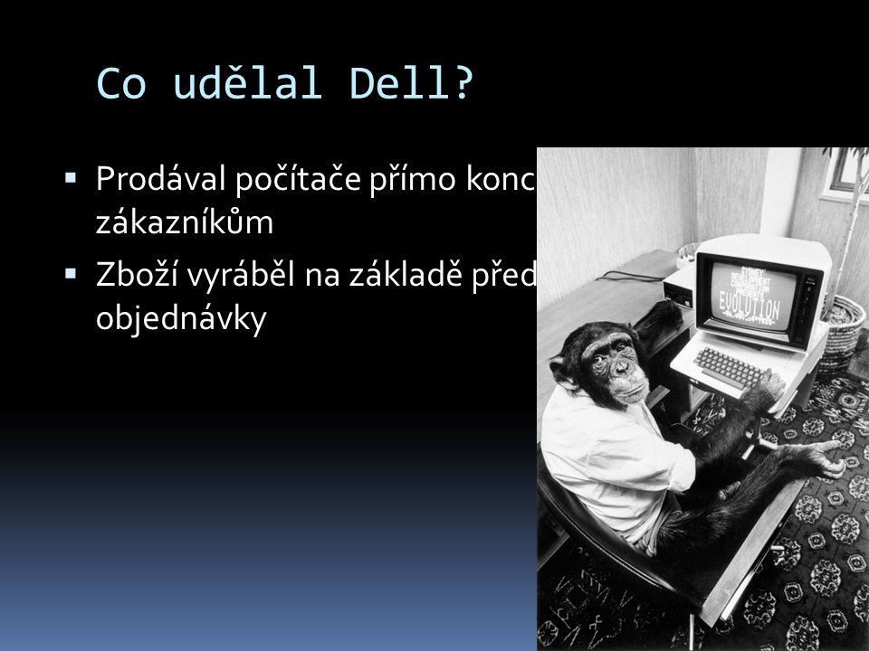 Co udělal Dell?  Prodával počítače přímo koncovým zákazníkům  Zboží vyráběl na základě předchozí objednávky