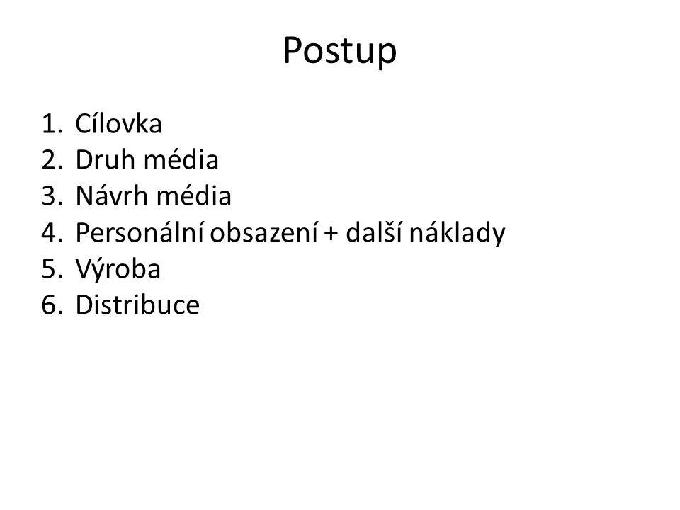 Postup 1.Cílovka 2.Druh média 3.Návrh média 4.Personální obsazení + další náklady 5.Výroba 6.Distribuce