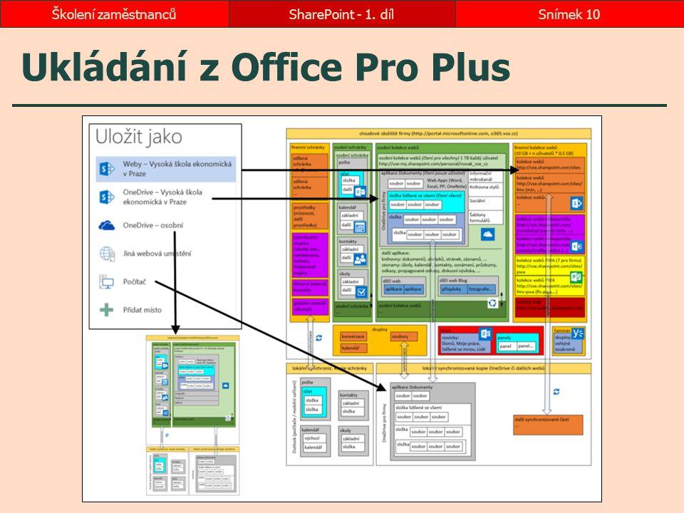 Ukládání z Office Pro Plus SharePoint - 1. dílSnímek 10Školení zaměstnanců