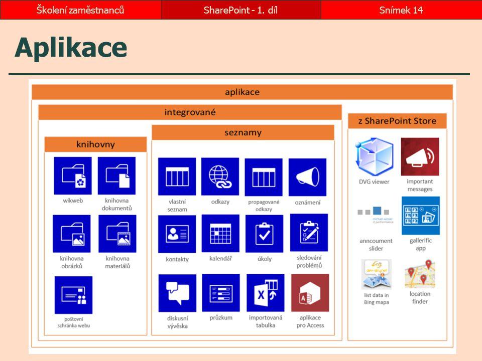 Aplikace SharePoint - 1. dílSnímek 14Školení zaměstnanců